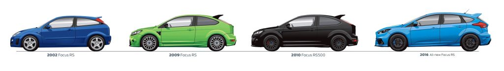 2002-2016 Ford Focus RS