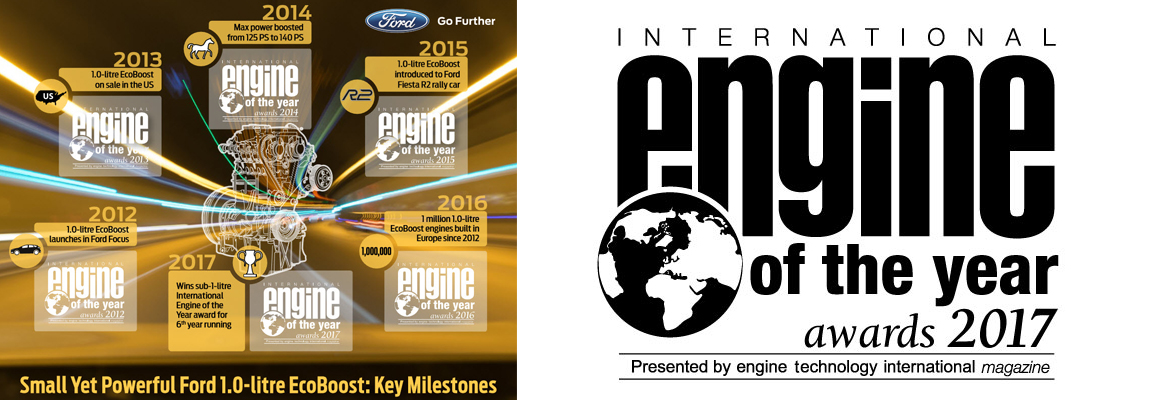 Ford 1.0-liter EcoBoost zesde jaar op rij 'International Engine of the Year'