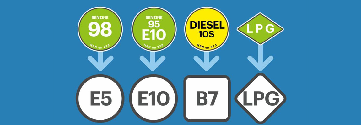 Gehele EU krijgt dezelfde brandstofnamen
